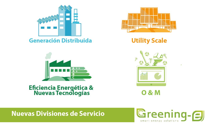 Presentamos las nuevas divisiones de servicio de Greening-e